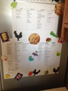Fridge & Cupboard Lists