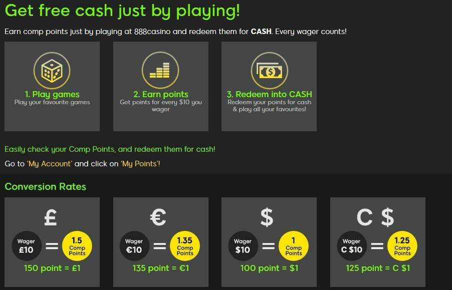 Free Cash Playing